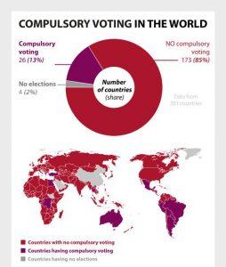 Compulsory-voting_5-1