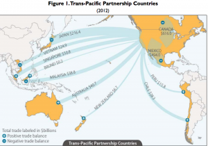 TPP countries 2012