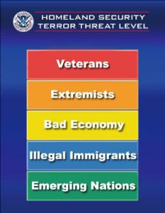 Ranking of Domestic Terror Threat Level by DHS