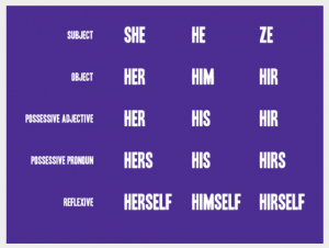 "Know your pronouns ""choices"""