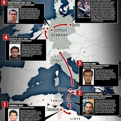 Berlin Christmas Market Terrorist Killed In Milan Shootout, But Questions Remain [VIDEOS]