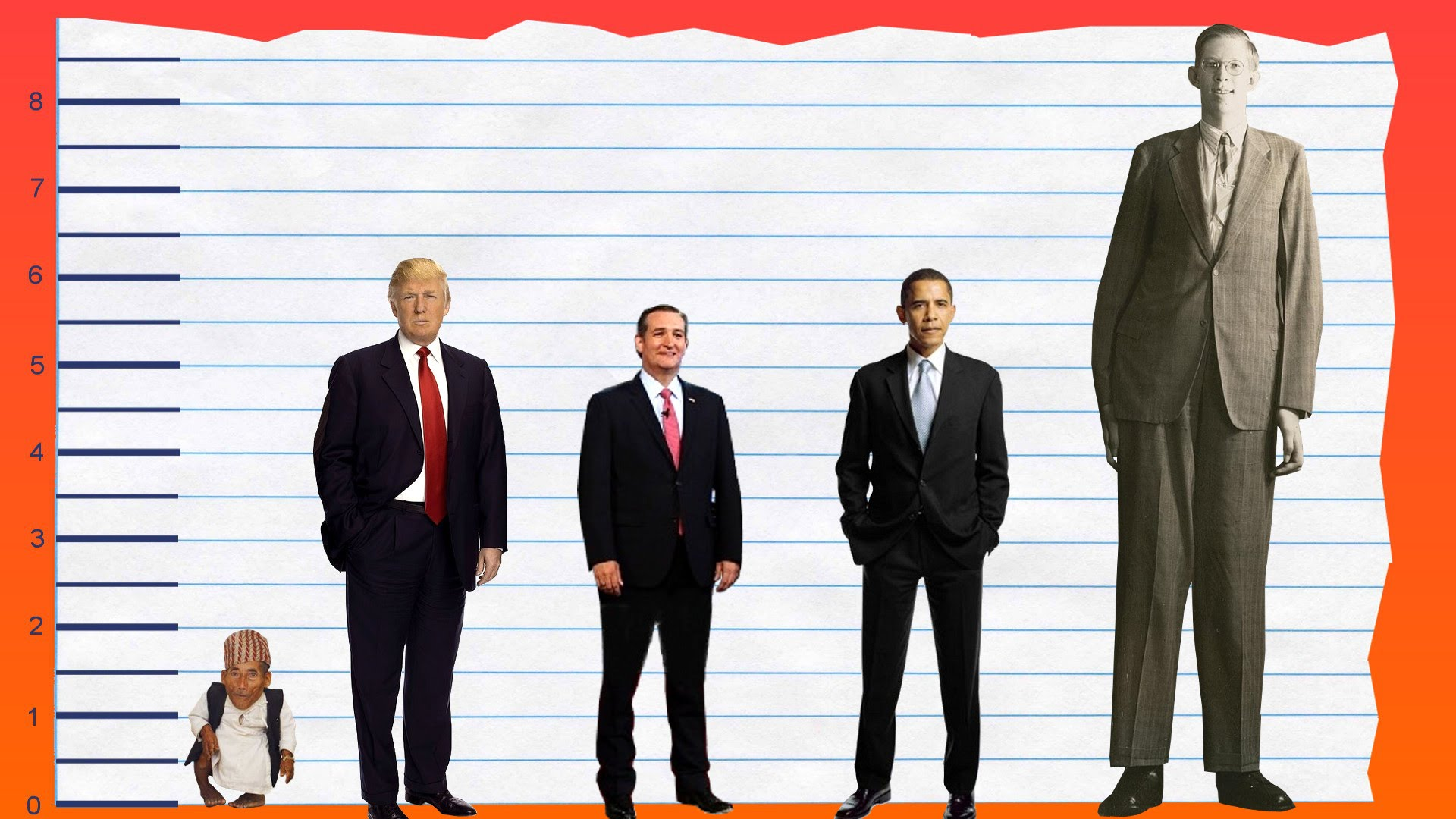 OMG! Politico Claims Yuge Scoop on Trump's Height, and It's Hysterical. [VIDEO]