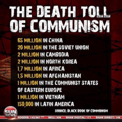 Glamorizing Communism is glorifying genocide [VIDEO]